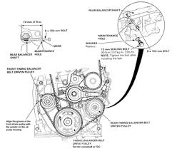 frv engine diagram honda wiring diagrams online honda frv engine diagram honda wiring diagrams online