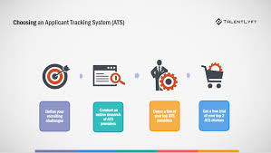 Ats Applicant Tracking System What Is An Applicant Tracking System Ats