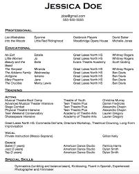 Resume Sample Free Machinist Sample Resume Machinist Resume Template