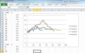 How To Plot Chart In Excel Plotting Multiple Series In A Line Graph In Excel With