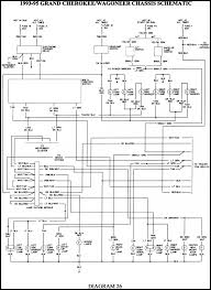 Jeep grand cherokee fuse box trucks wiring diagram jeep location sport panel large size