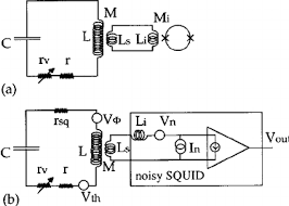 � a � the schematic circuit diagram of the squid coupled to the schematic circuit diagram of ceiling fan and regulator connection � a � the schematic circuit diagram of the squid coupled to the resonator with variable quality factor and � b � its circuit model; the dc squid is