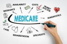 People under age 65 with certain disabilities. What Is Medicare Learn About Medicare Types Eligibility And Coverage