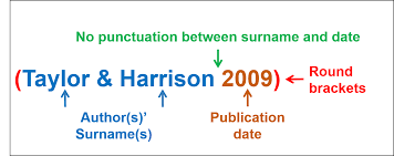 home citation guides harvard referencing style libguides at in text i e in the text of your essay identifying the author sur only i e last and page number parenthesis