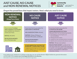 Lease Violations Just Cause Evictions And Rent Increases Sb 608 Community