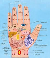 Foot Pressure Points Chart Thats How It Really Works Accupressure Chart And