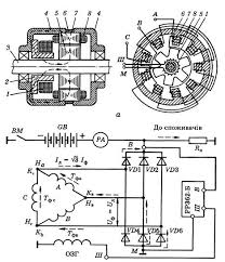 Генераторы Лабораторная работа хема бесконтактного индукторного генератора
