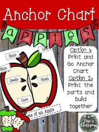 Apple Anchor Chart Print And Teach Or Label The Apple As A Class