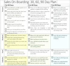 Interview Presentation Templates Manager First 90 Days Plan