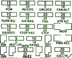 94 buick century fuse box data wiring diagrams \u2022 wiring diagram for 1994 buick century 92 buick skylark fuse box diagram data wiring diagrams u2022 rh naopak co 2002 buick century specs 94 buick century fuse box diagram