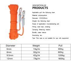 Pp Rope Weight Chart Amazon Com Modkoy Climbing Rope Outdoor Climbing Water