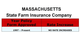 state farm ers insurance quote