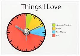 Love Chart