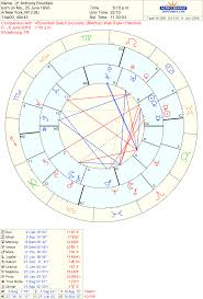 Anthony Bourdain Natal Chart The Bourdain Charts Natal Rectified The Dark Synastry With