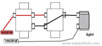 3 way switch explained Ignition Switch Wiring Diagram Color at 3 Way Sportster Ignition Switch Wiring Diagram