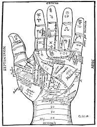 Palmistry Chart 1649