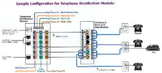 phone wiring diagram telephone distribution module