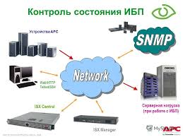 Презентация на тему all content in this presentation is 86 apc by schneider electric date web telnet ssh Серверная нагрузка при работе с ИБП Устройства АРС isx manager isx central КонтроРь