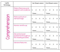 check list example cafe daily 5 reading observation checklist example by