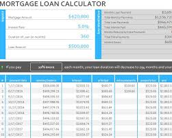 Mortgage Refinance Calculator Excel Mortgage Loan Calculator