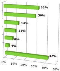 Furnace Comparison Chart Gas Furnace Ratings Gas Furnace Guide