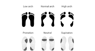 Running Shoe Wear Pattern Cool How To Find The Ultimate Running Shoes Hoka One One Saucony
