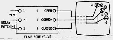 zone valve wiring diagram honeywell installation instructions guide zone valve wiring diagram honeywell installation instructions guide to heating