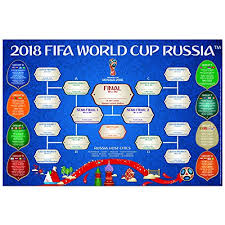 2018 World Cup Wall Chart Amazon Com Fifa The Official Licensed World Cup Wallchart