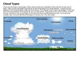 Weather2020 Long Range Forecasting Weather School