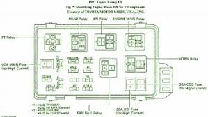 2001 explorer sport trac fuse panel diagram car fuse box and 2000 ford windstar fuse box layout on 2001 explorer sport trac fuse panel diagram