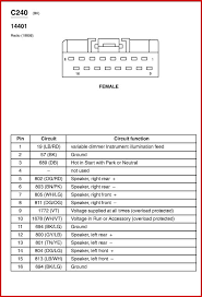 color codes for radio wiring** body and interior crownvic with ford crown victoria engine wiring harness at Crown Victoria Radio Wiring Harness