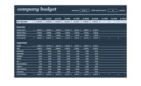small business budget examples 37 handy business budget templates excel google sheets