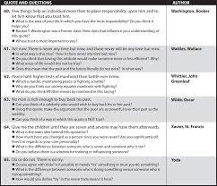 Lesson plans teaching critical thinking skills