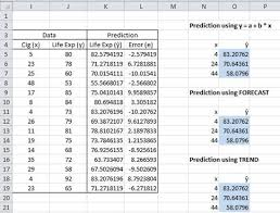 forecast model in excel regression analysis real statistics using excel