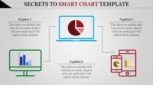 Smart Chart Smart Chart Template