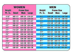 5 Foot 9 Weight Chart Height Weight Chart In Kilograms Styles At Life