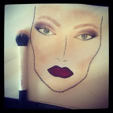 how to create makeup face charts