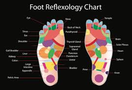 Rub This Spot On Your Foot Every Night To Reset Your