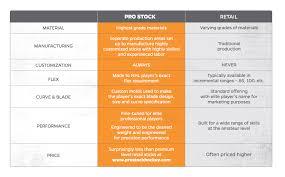 The Pro Stock The Stick Guru