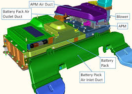 development of hybrid electric propulsion system for 2016 chevrolet development of hybrid electric propulsion system for 2016 chevrolet bu