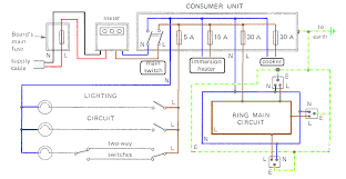 electrical wiring diagrams residential easy routing ripping house wiring diagram symbols at Electrical Wiring Diagrams Residential