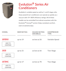 quietest central air conditioner.  Central How To Find A Quiet Central Air Conditioner Intended Quietest