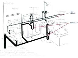 shower drain pipe size shower drains plumbing shower shower drain plumbing size kerdi shower drain pipe shower drain pipe size