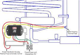 dm2852 dm2862 rm2852 rm2862 rm3862 rm3962 dometic 8 9 cubic foot cooling units