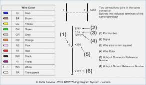 wiring diagram color coding wiring diagrams best bmw code diagram data wiring diagram color coding jorge menchu wiring diagram bmw wiring color