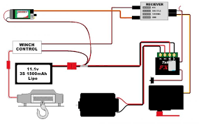 warn winch wiring instructions wirdig warn winch top solenoid switch wiring diagram warn 12000 winch wiring
