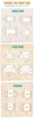 Living Room Rug Size 17 Best Ideas About Furniture Arrangement On Pinterest How To
