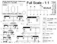 Train Scale Chart Model Train Gauges Chart