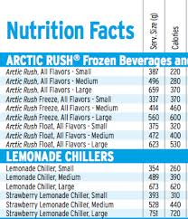 Dq Nutrition Chart 15 Shocking Nutrition Facts From Your Favorite Fast Food