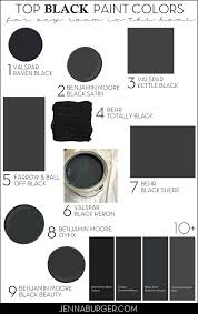 top black paint colors for any room in the home paint color roundup by jenna